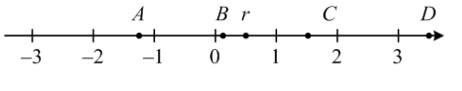 На прямой отмечены точки ... и число ... Установите соответствие между точкой (обозначено буквами) и числом, которое ей соответствует (обозначено цифрами).